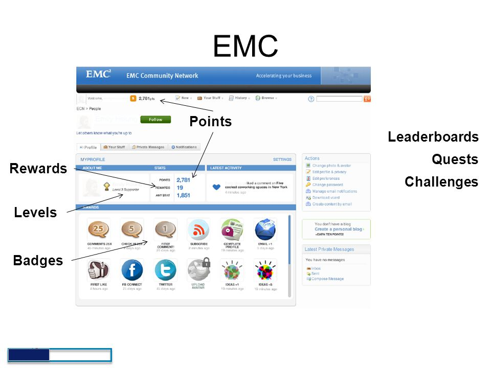 EMC Points Leaderboards Quests Rewards Challenges Levels Badges