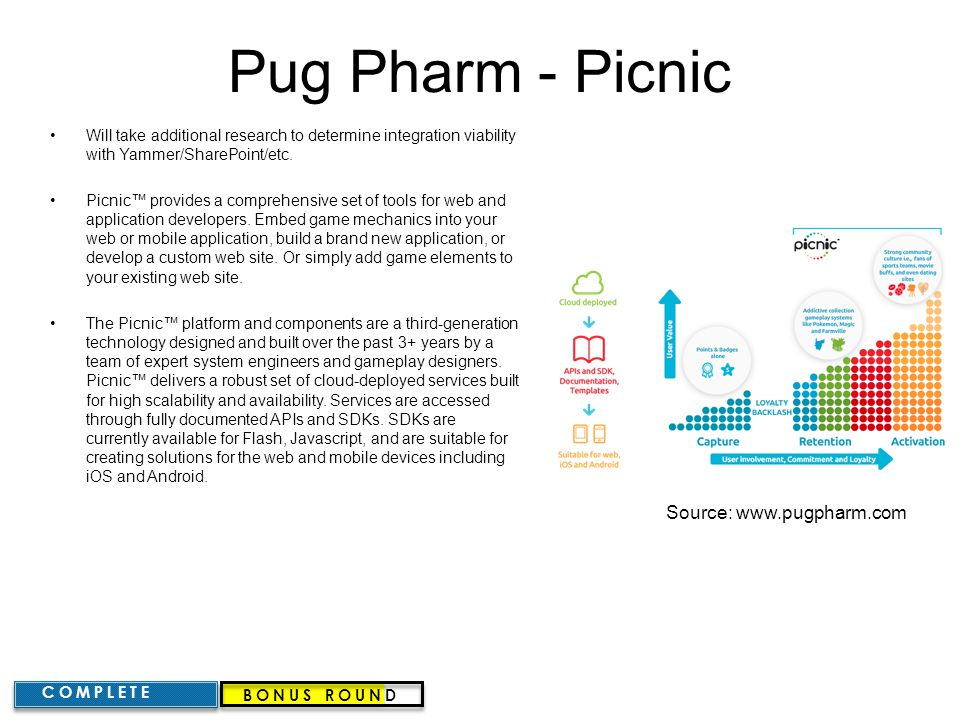 Pug Pharm - Picnic Source: www.pugpharm.com
