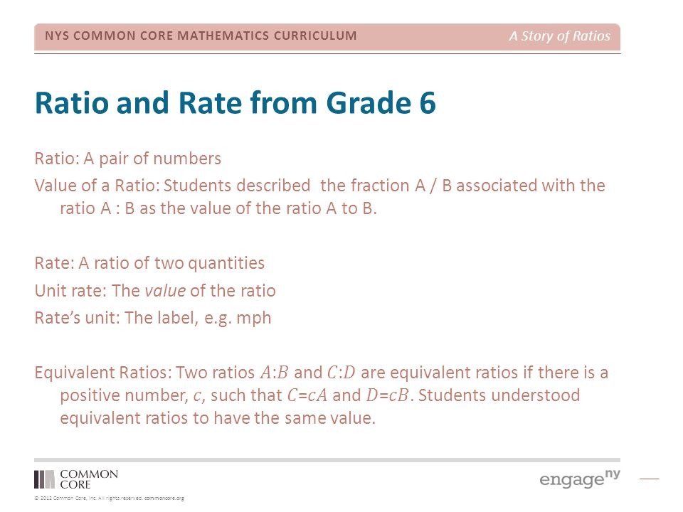 Ratio and Rate from Grade 6