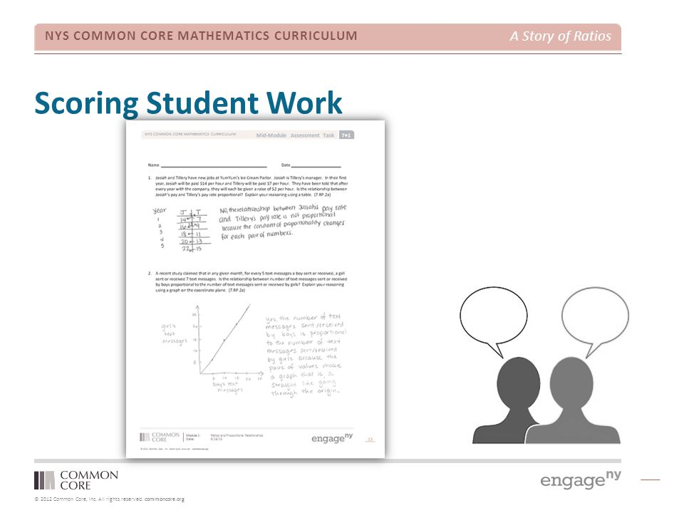 Scoring Student Work TIME ALLOTTED FOR THIS SLIDE: 10 min 30 sec