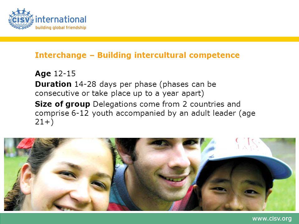 Interchange – Building intercultural competence