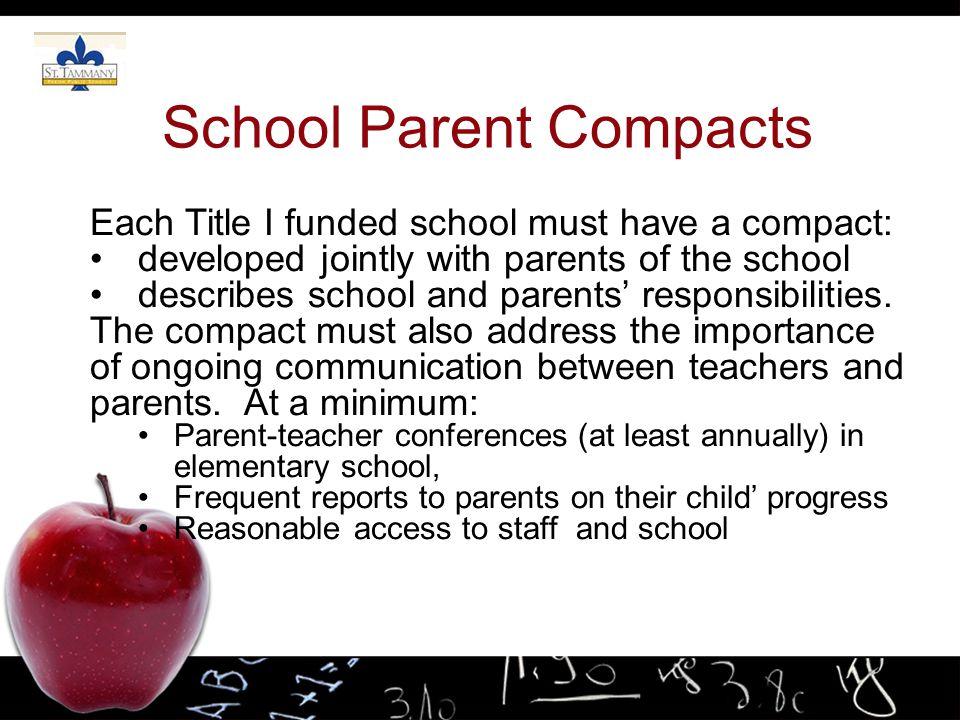 School Parent Compacts
