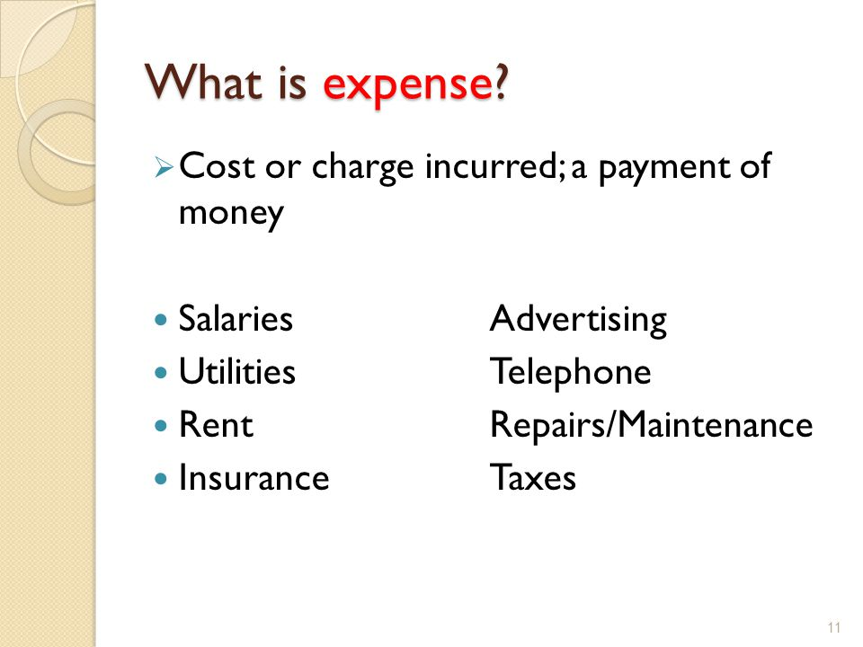 What is expense Cost or charge incurred; a payment of money