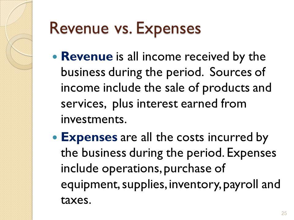 Revenue vs. Expenses