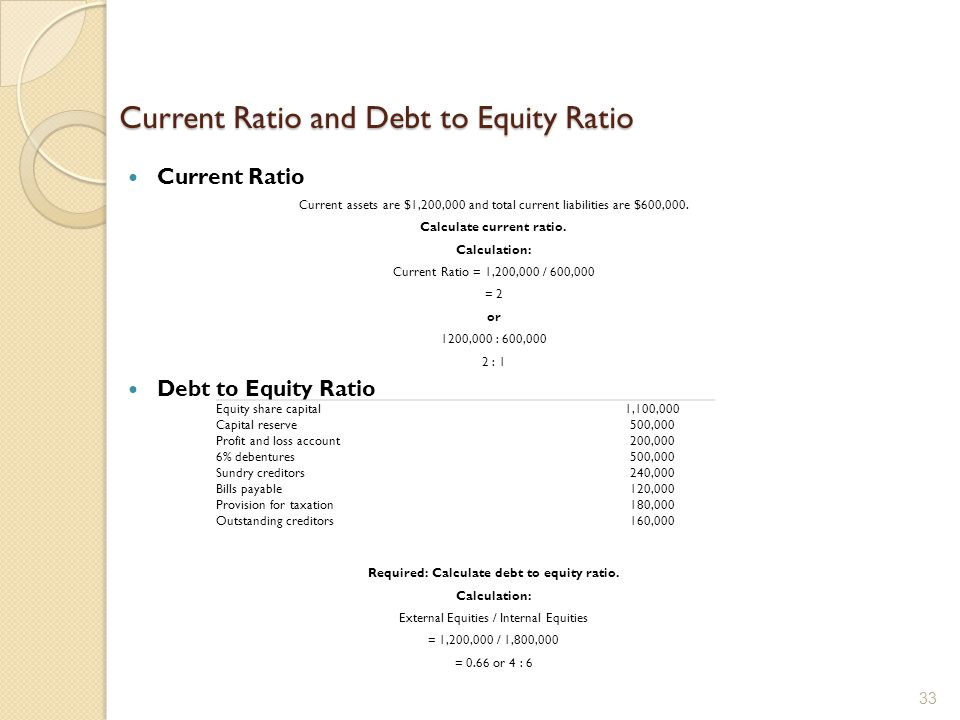 Current Ratio and Debt to Equity Ratio