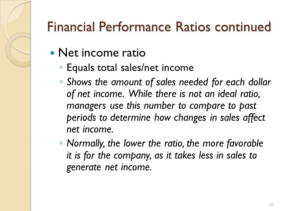 Financial Performance Ratios continued