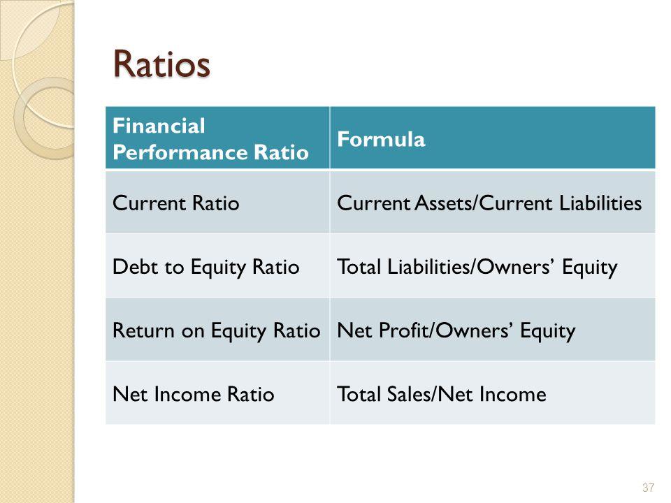Ratios Financial Performance Ratio Formula Current Ratio