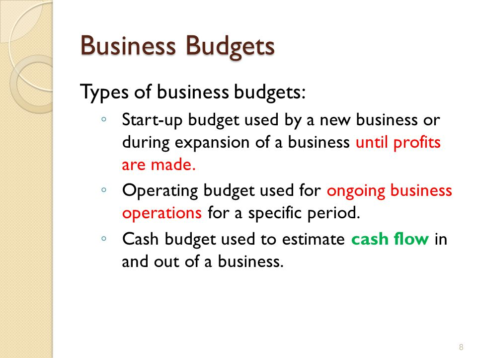 Business Budgets Types of business budgets: