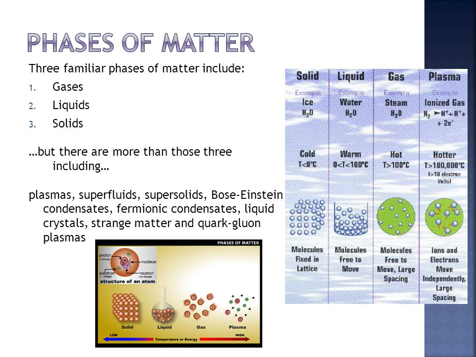 Phases of Matter Three familiar phases of matter include: Gases
