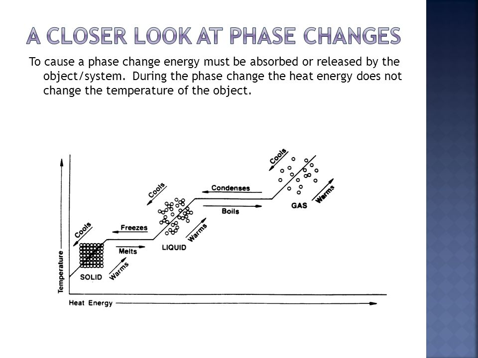 A Closer look at Phase Changes