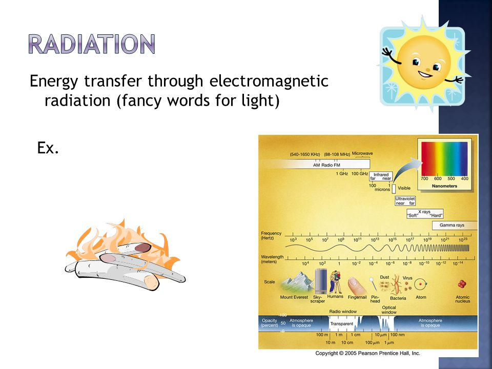 Radiation Energy transfer through electromagnetic radiation (fancy words for light) Ex.