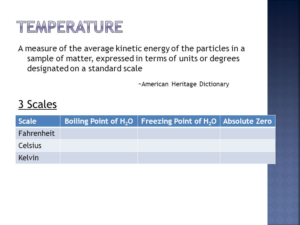 Temperature ~American Heritage Dictionary 3 Scales