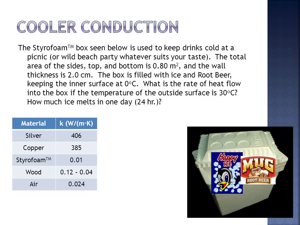 Cooler Conduction