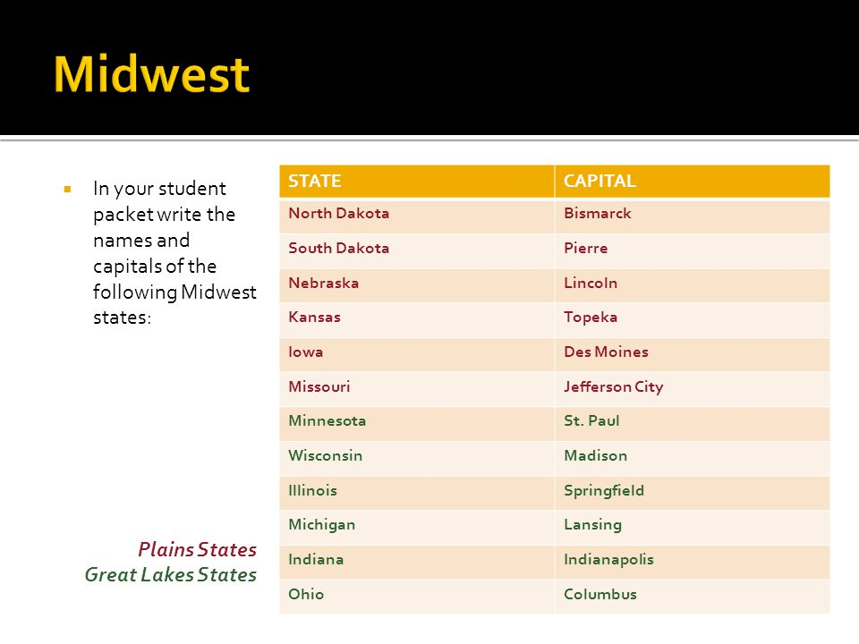 Midwest In your student packet write the names and capitals of the following Midwest states: Plains States.