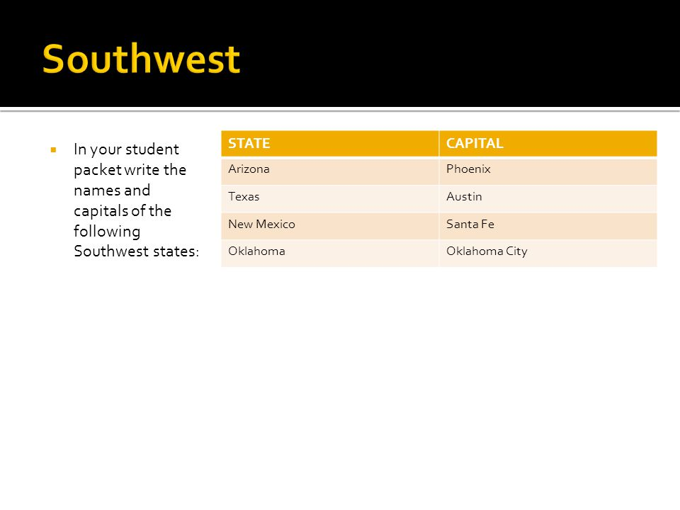 Southwest In your student packet write the names and capitals of the following Southwest states: STATE.