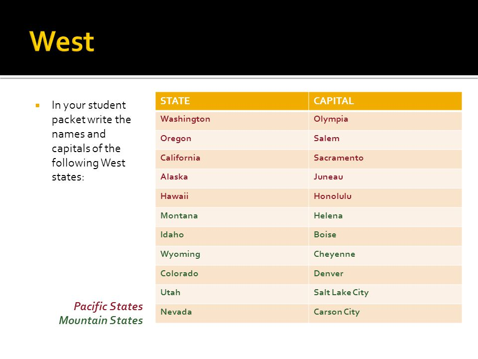 West In your student packet write the names and capitals of the following West states: Pacific States.