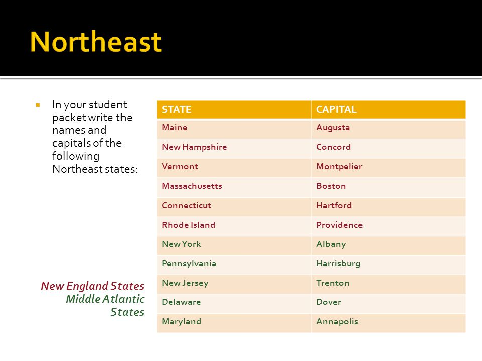 Northeast In your student packet write the names and capitals of the following Northeast states: New England States.