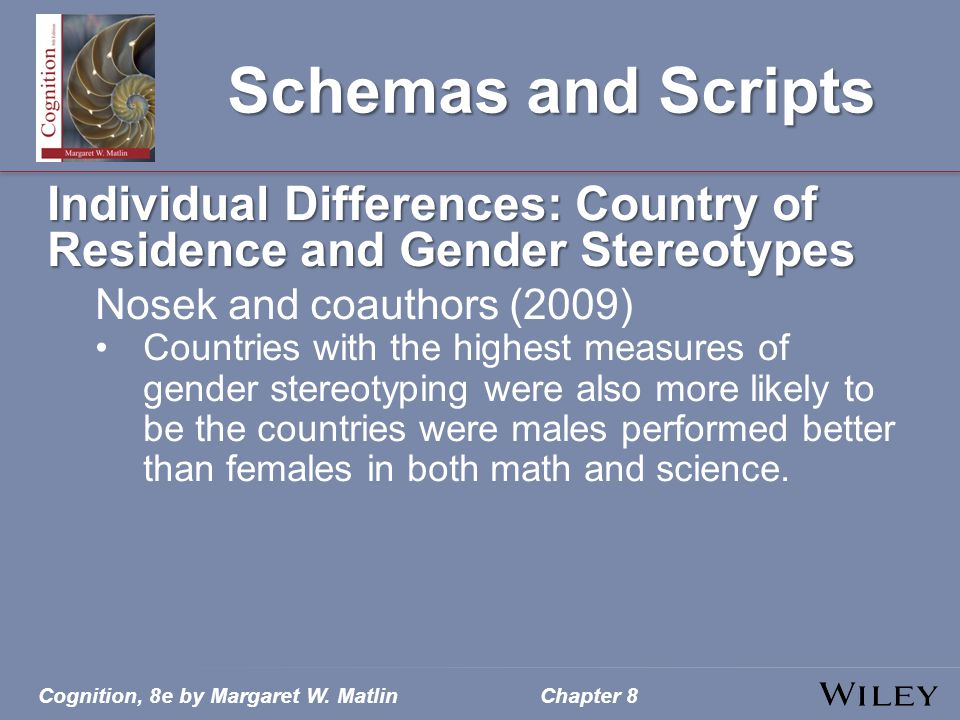 Schemas and Scripts Individual Differences: Country of Residence and Gender Stereotypes. Nosek and coauthors (2009)