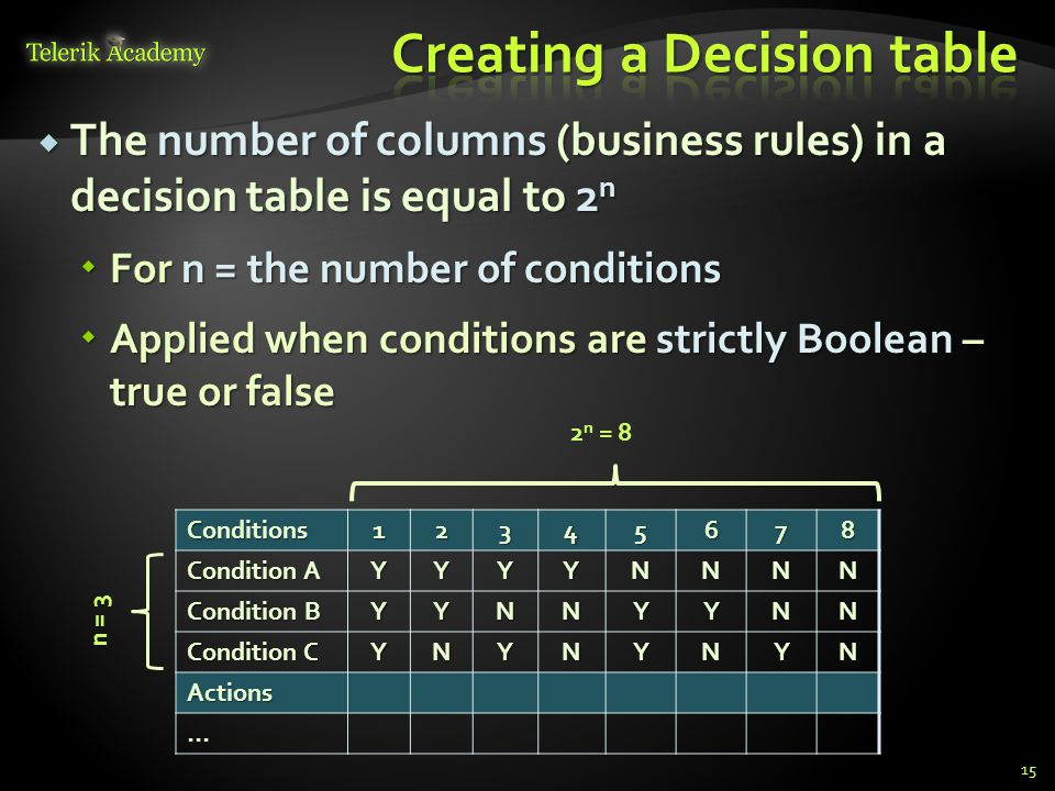 Creating a Decision table
