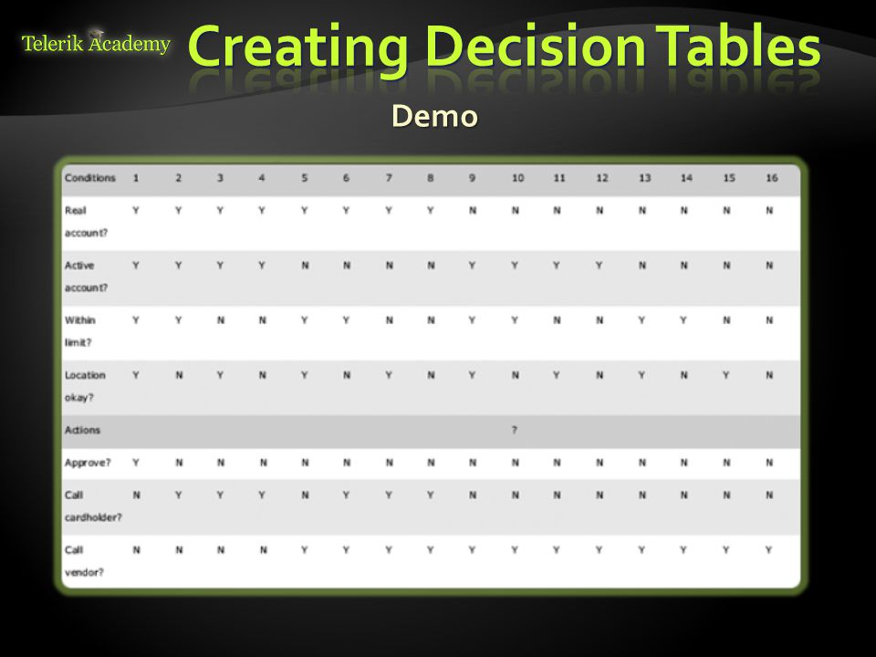 Creating Decision Tables