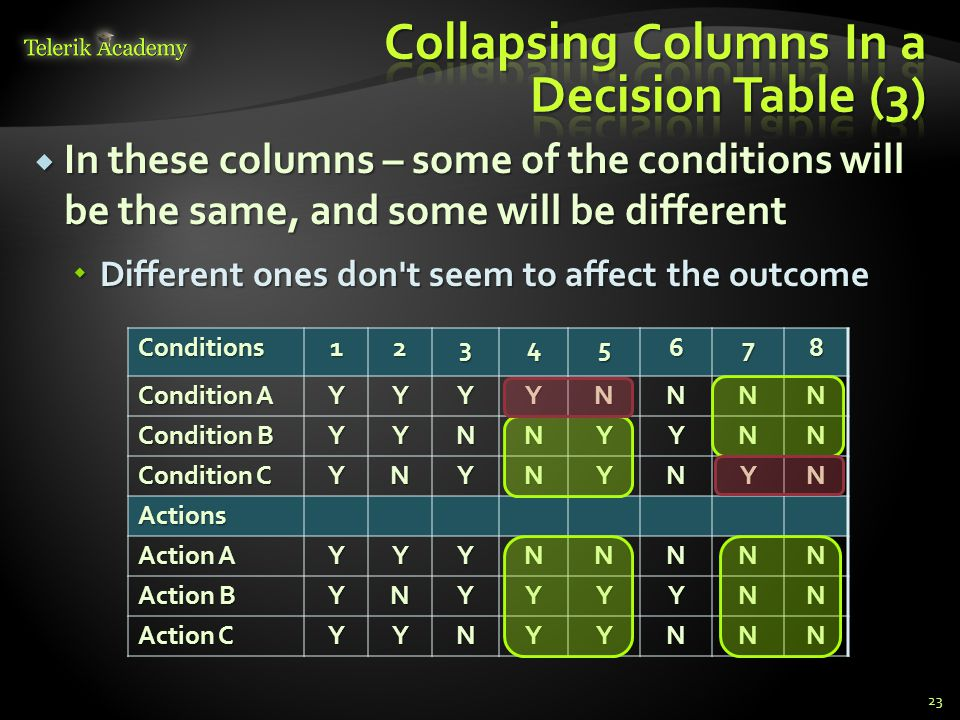 Collapsing Columns In a Decision Table (3)