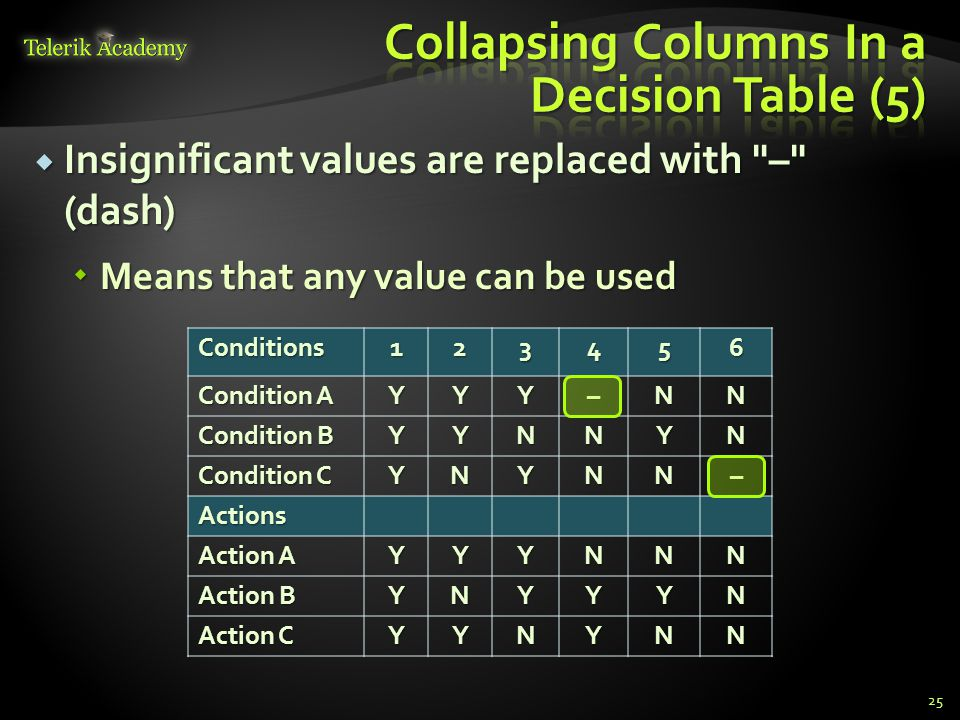 Collapsing Columns In a Decision Table (5)