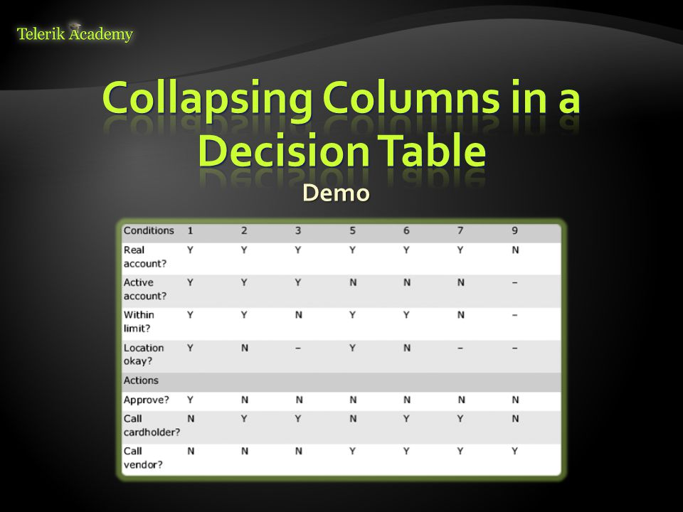 Collapsing Columns in a Decision Table