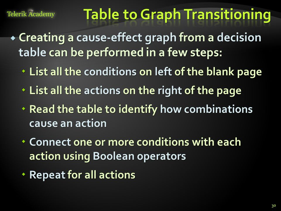 Table to Graph Transitioning