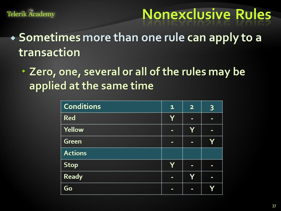 Nonexclusive Rules Sometimes more than one rule can apply to a transaction.
