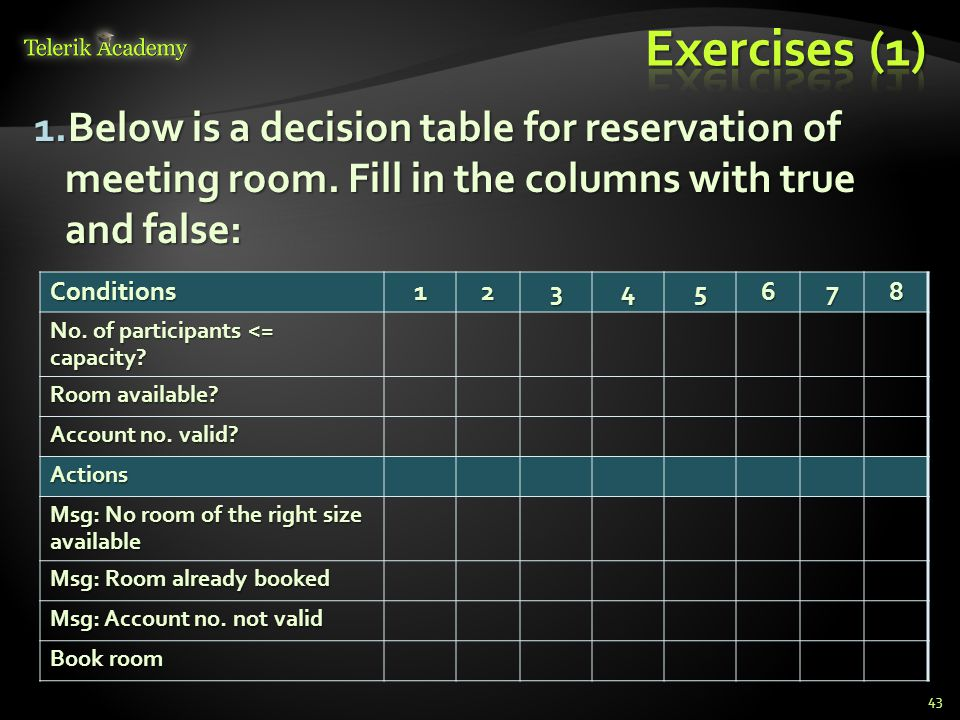 Exercises (1) Below is a decision table for reservation of meeting room. Fill in the columns with true and false: