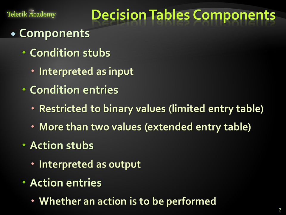 Decision Tables Components