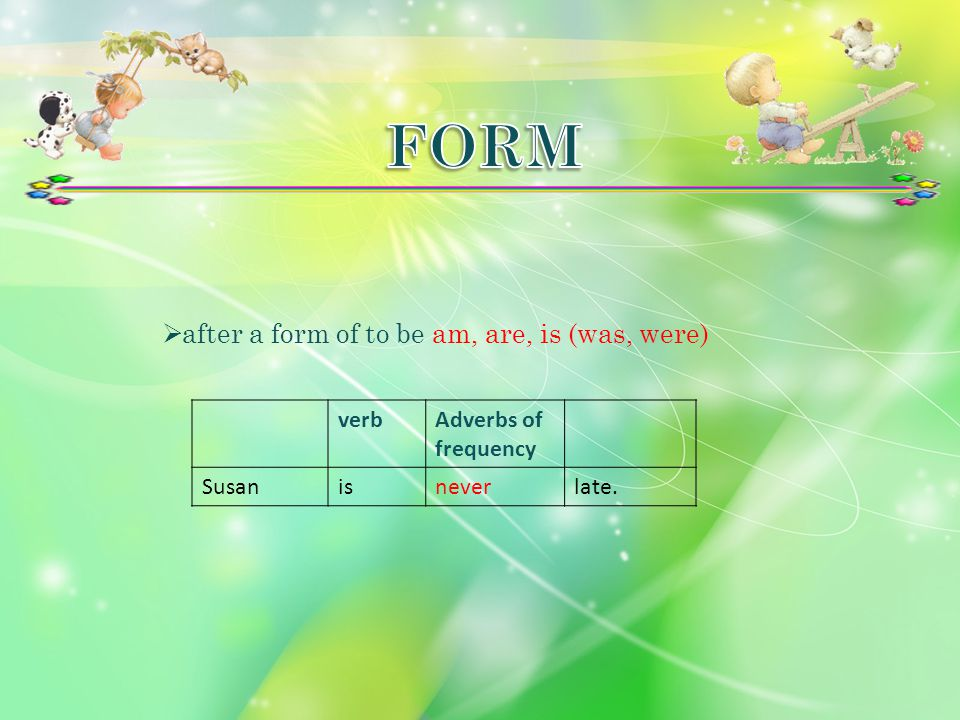 FORM after a form of to be am, are, is (was, were) verb