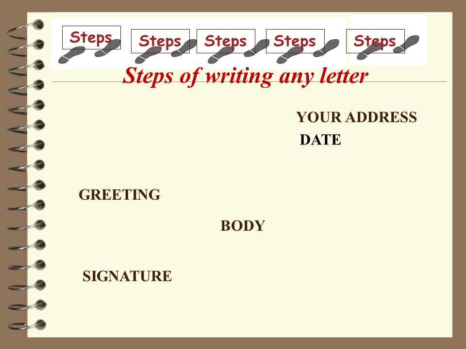 Steps of writing any letter