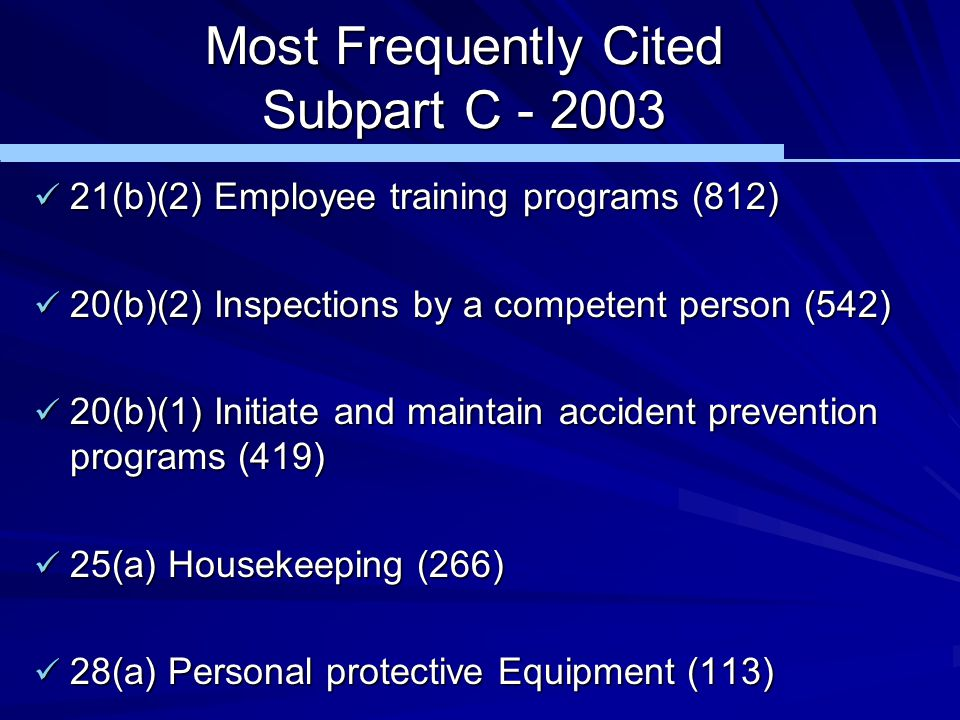 Most Frequently Cited Subpart C - 2003