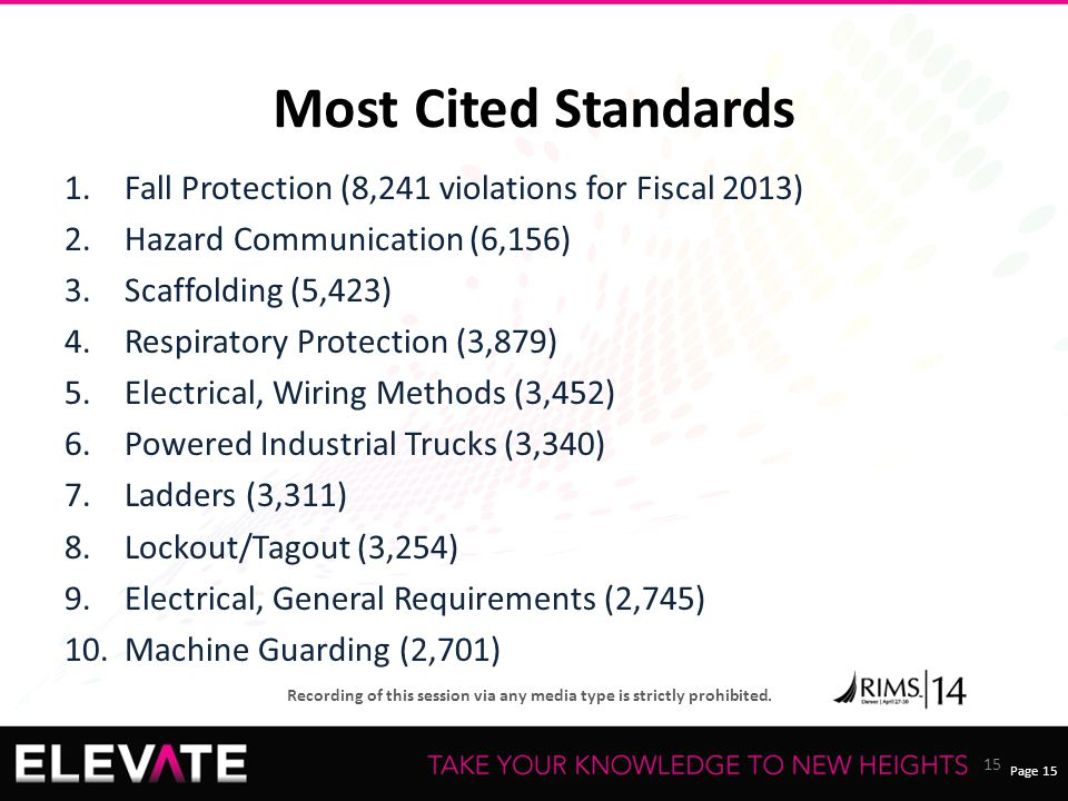 Most Cited Standards Fall Protection (8,241 violations for Fiscal 2013) Hazard Communication (6,156)