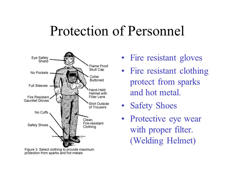 Protection of Personnel