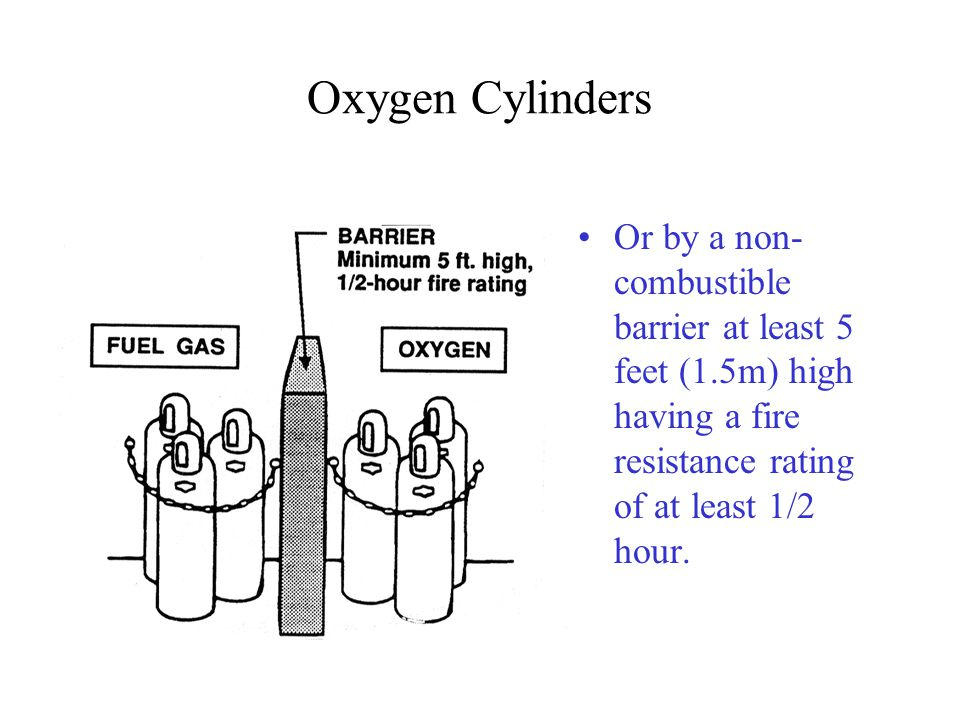 Oxygen Cylinders Or by a non-combustible barrier at least 5 feet (1.5m) high having a fire resistance rating of at least 1/2 hour.