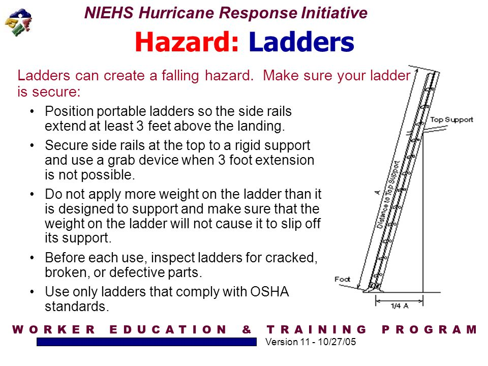 Hazard: Ladders Ladders can create a falling hazard. Make sure your ladder is secure:
