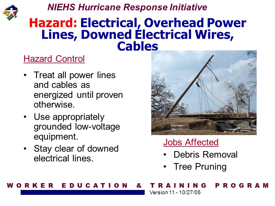 Hazard: Electrical, Overhead Power Lines, Downed Electrical Wires, Cables