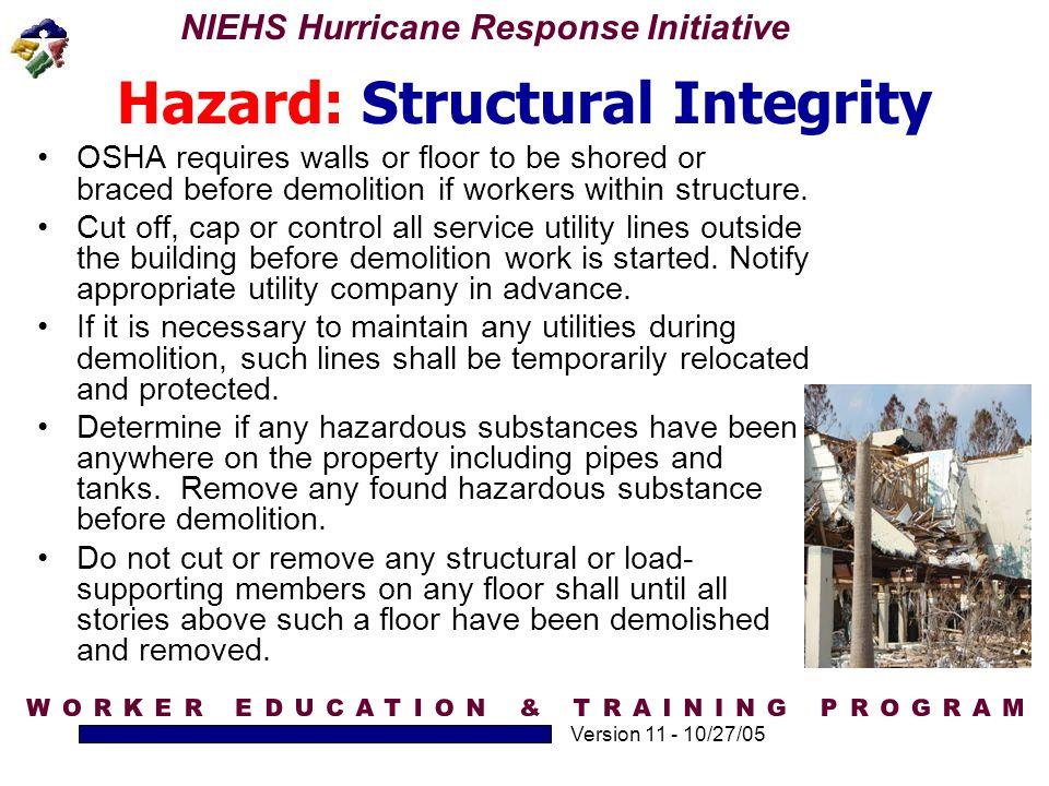 Hazard: Structural Integrity