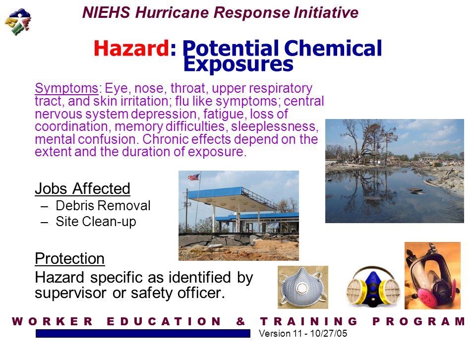 Hazard: Potential Chemical Exposures
