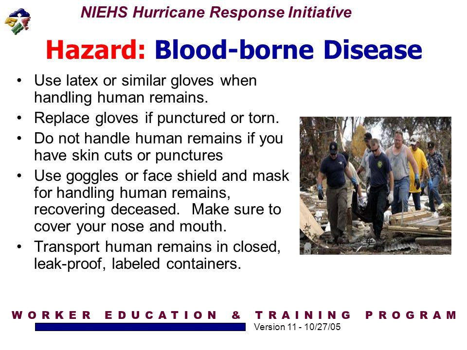 Hazard: Blood-borne Disease