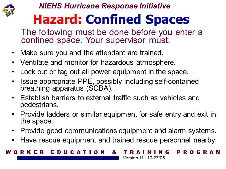 Hazard: Confined Spaces