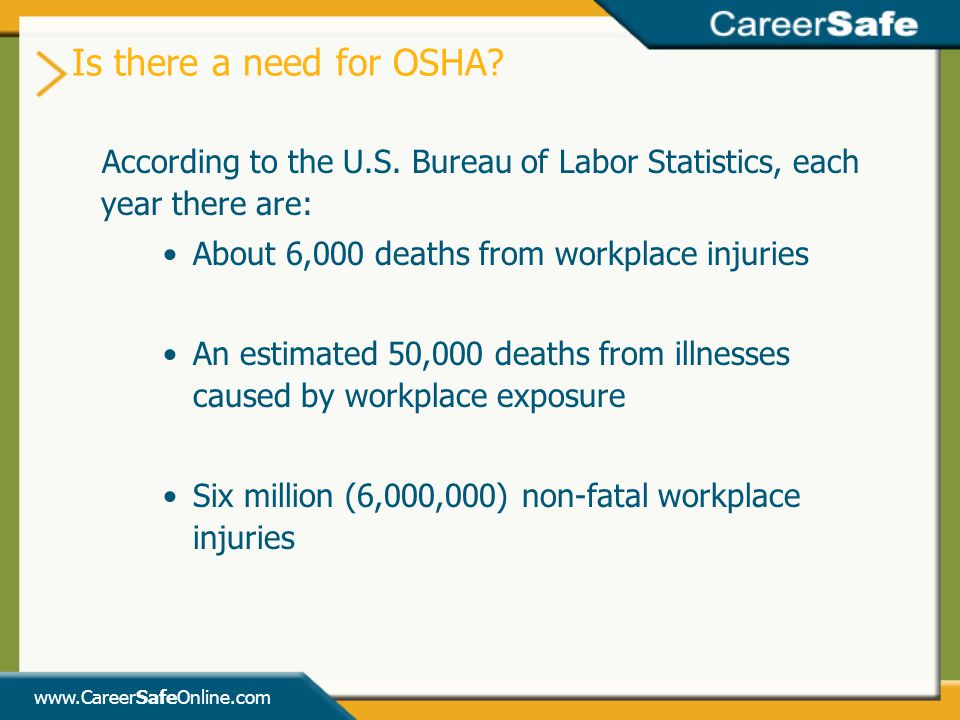 Is there a need for OSHA According to the U.S. Bureau of Labor Statistics, each year there are: About 6,000 deaths from workplace injuries.