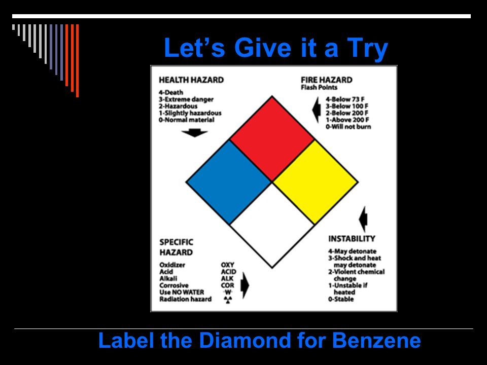 Label the Diamond for Benzene