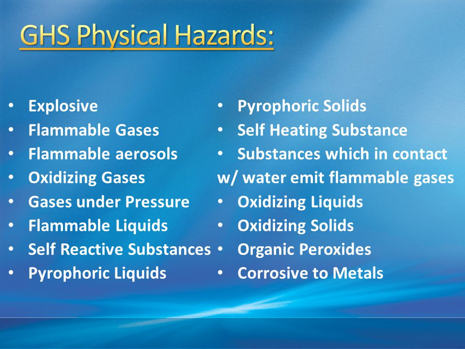 GHS Physical Hazards: Explosive Flammable Gases Flammable aerosols