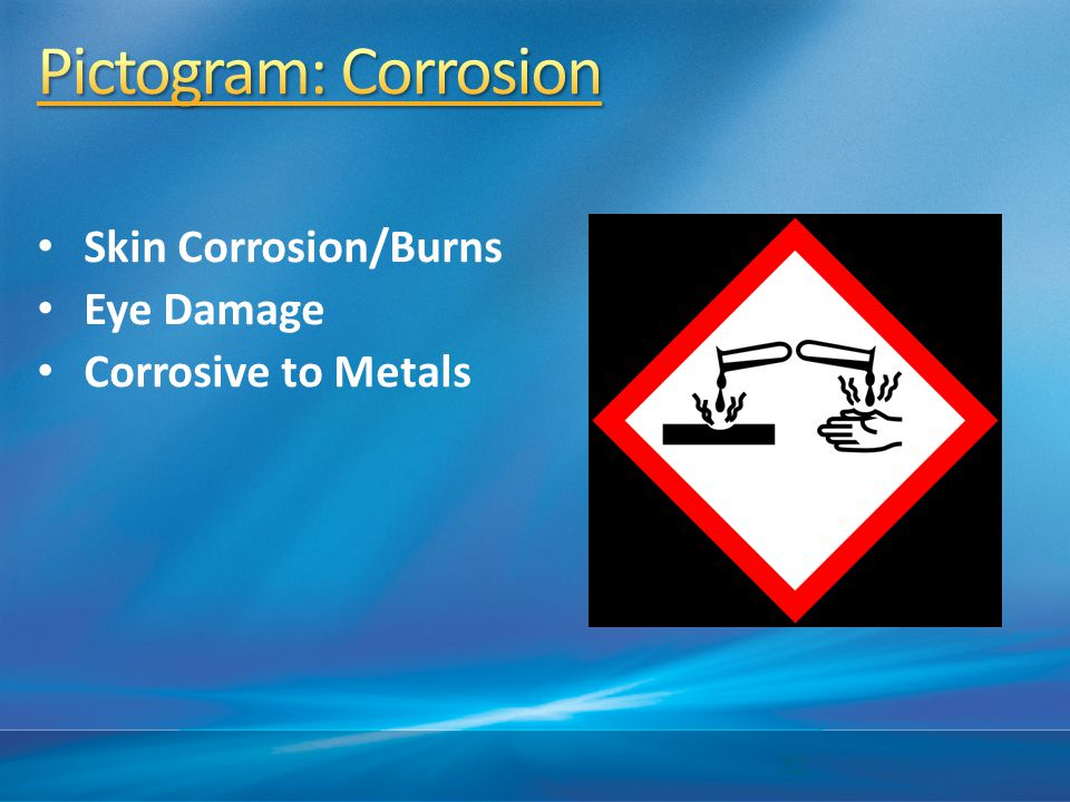 Pictogram: Corrosion Skin Corrosion/Burns Eye Damage