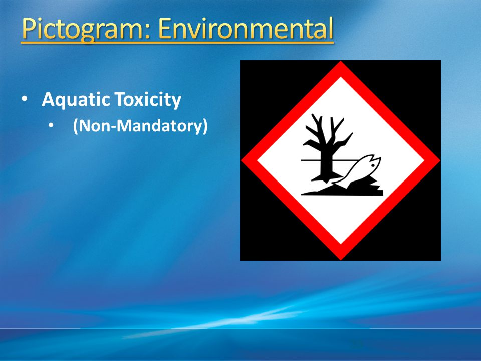 Pictogram: Environmental