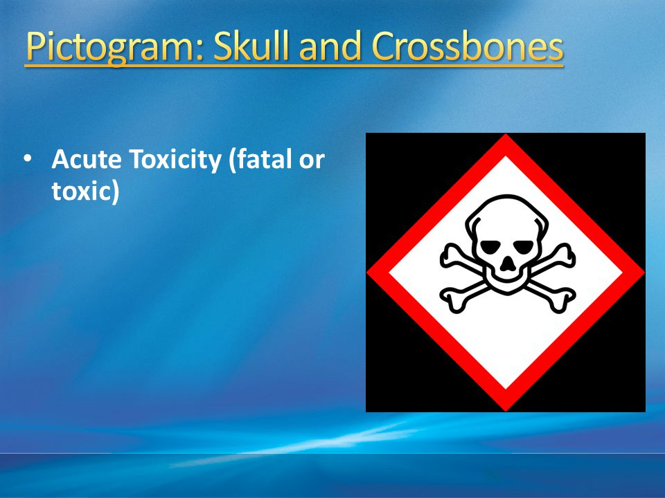 Pictogram: Skull and Crossbones