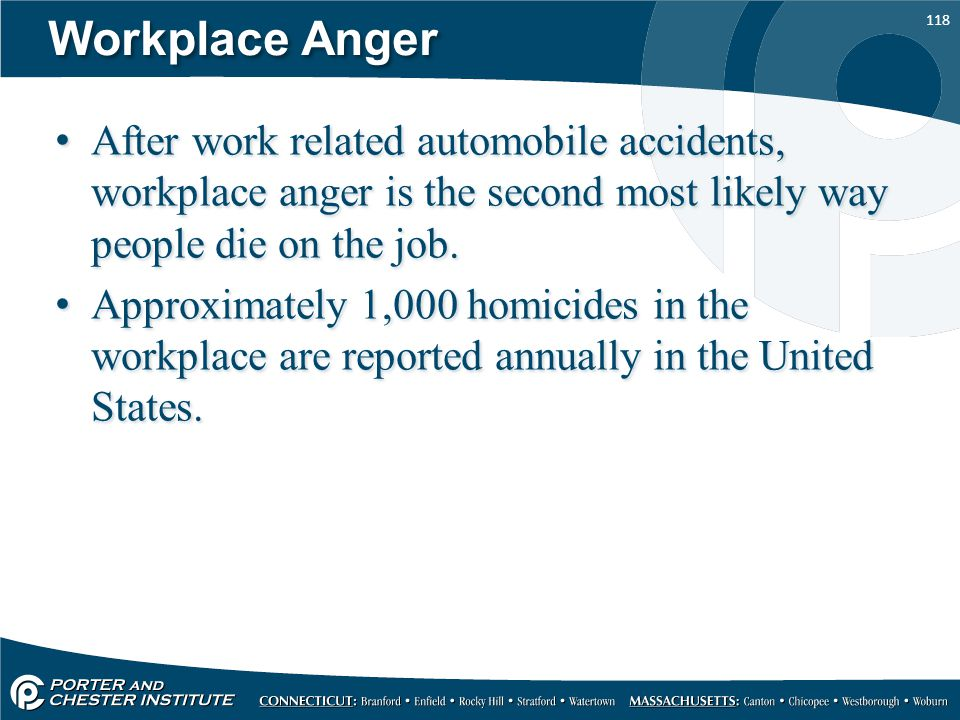 Workplace Anger After work related automobile accidents, workplace anger is the second most likely way people die on the job.